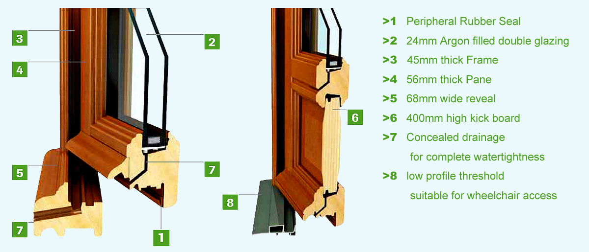 Double Glazed Timber Windows Casements Amp French Doors